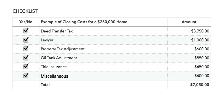 Closing Cost Checklist PNG